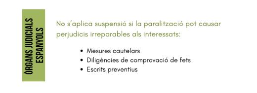 afectacio-procediments-propietat-industrial-COVID19-OrgansJudicials