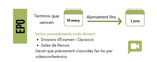 afectacio-procediments-propietat-industrial-COVID19-EPO-v20200504